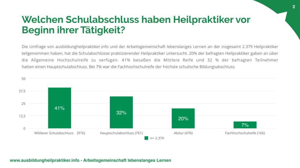 https-::ausbildungheilpraktiker.info:wp-content:uploads:2017:01:Umfrage-zum-Schulabschluss-von-Heilpraktikern.002