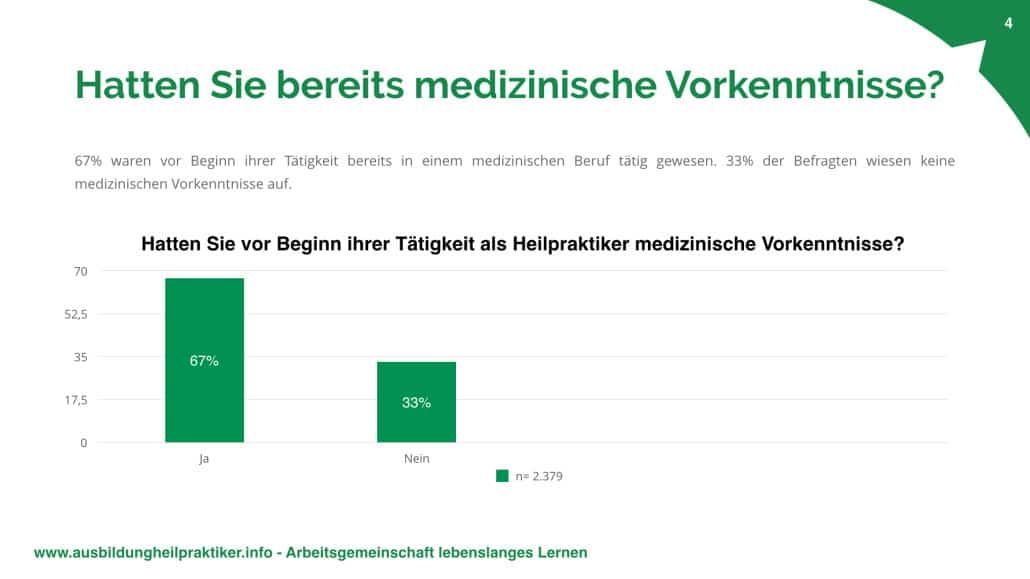 https-::ausbildungheilpraktiker.info:wp-content:uploads:2017:01:Umfrage-zum-Schulabschluss-von-Heilpraktikern.004